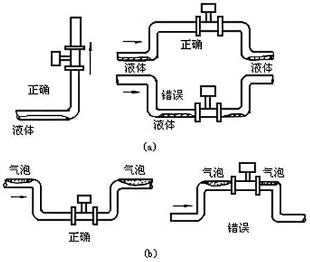 热水流量计|电磁流量计生产价格-钱眼产品