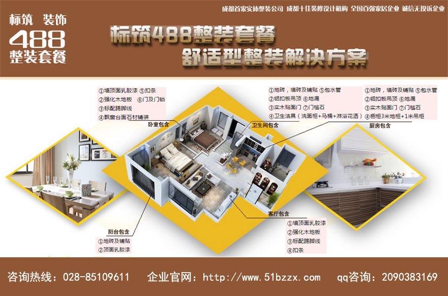 钱眼首页 产品库 建筑房产 装饰设计与施工 > 成都套餐装修公司优惠