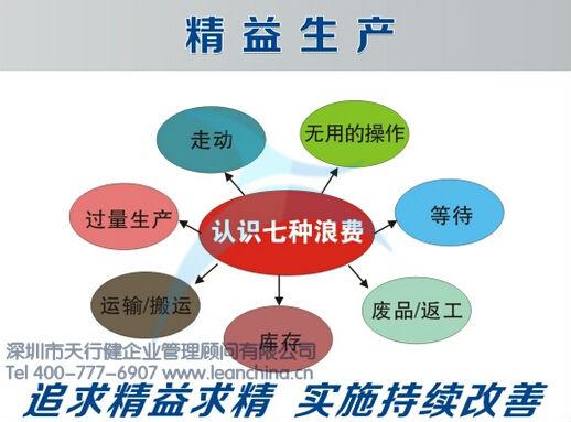 精益生产现场管理班组长的任务是什么