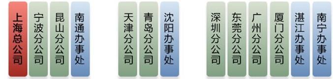 上海二手仪器仪表一般贸易进口报关公司