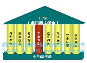 tpm咨询公司浅析标准化的作用及实施步骤