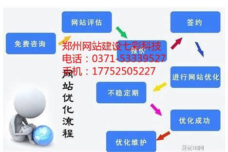 专注于郑州网站建设, 郑州网站制作,郑州网站推广,郑州网站设计,郑州