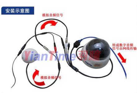 带音频的高清监控系统 监控录像带声音