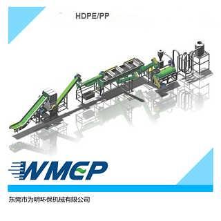PE料破碎清洗生产线_HDPE硬料破碎清洗生产线-东莞市为明环保机械有限公司