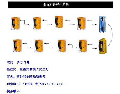电话机远程管理系统-深圳市西骏科技有限公司(防爆电话机)