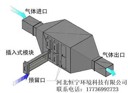 化工厂车间废气处理异味净化治理设备