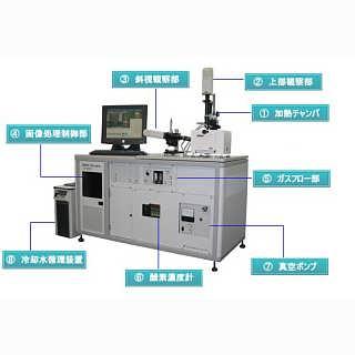 山阳精工SK-5000高温观察SANYOSEIKO可视焊接系统SMT Sco-上海衡鹏企业发展有限公司