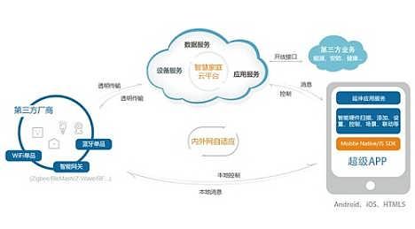 M2M云端监测平台,智能工厂,定制开发,CPS-沈阳鸿宇科技有限公司(生产企业MES智能制造解决方案)