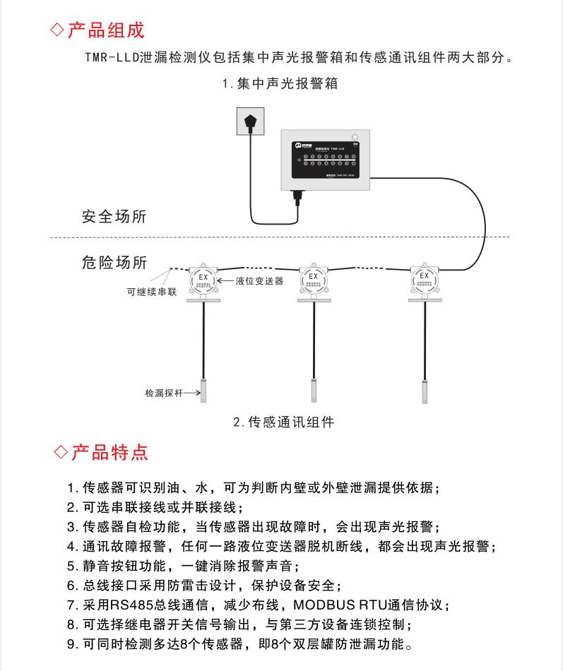 双壁管泄漏检测仪,双壁罐泄漏检测仪-济南赛弗仪器仪表有限公司(销售部)