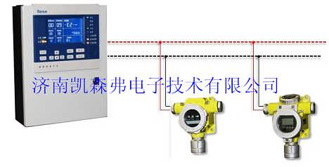 RBT-6000-ZLGM氟化氢气体探测器