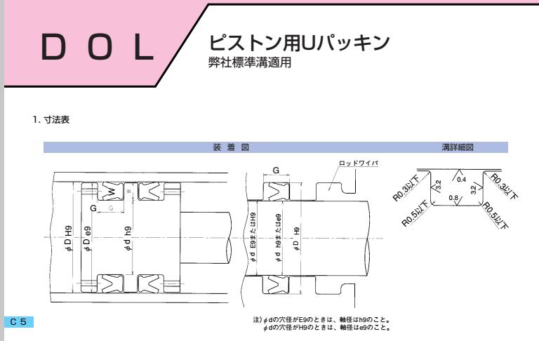 mitsubishi三菱 气动用密封圈 DXP型气缸用 孔轴通用型X型密封圈 产品截面为X型,适用沟槽尺寸:JPAS 012A 材质编号:三菱1141-80 (80度硬度 NBR橡胶材质) 使用压力范围:0-2Mpa,使用温度范围-40~+90 使用介质:空气,工业用润滑油. 泛塞机电销售日本进口密封件 :163邮箱:nsknok 型号 尺寸(D*d*W) DXP-20 20*14*5 DXP-25 25*19*5 DXP-30 30*24*5 DXP-32 32*26*5 DXP-40 40*32*5