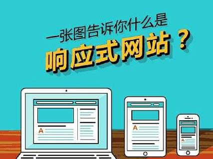 企业网站建设为什么要选择企业网站管理系统-上海墨奇文化传播有限公司