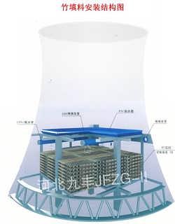 竹格填料、竹制网格板、竹填料、竹格栅填料、凉水塔填料、冷却塔填料
