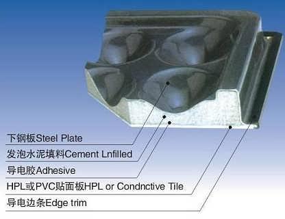 新疆机房架空地板|厂家现货销售|防静电地板经过国家质量体系验证