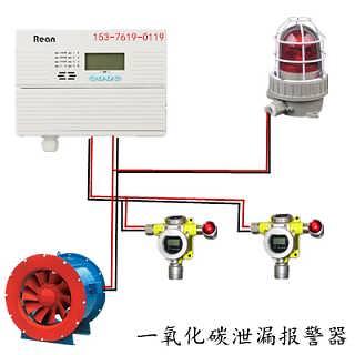 一氧化碳泄漏报警器-济南东信电子科技有限公司销售部