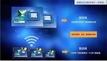 多媒体互动软件