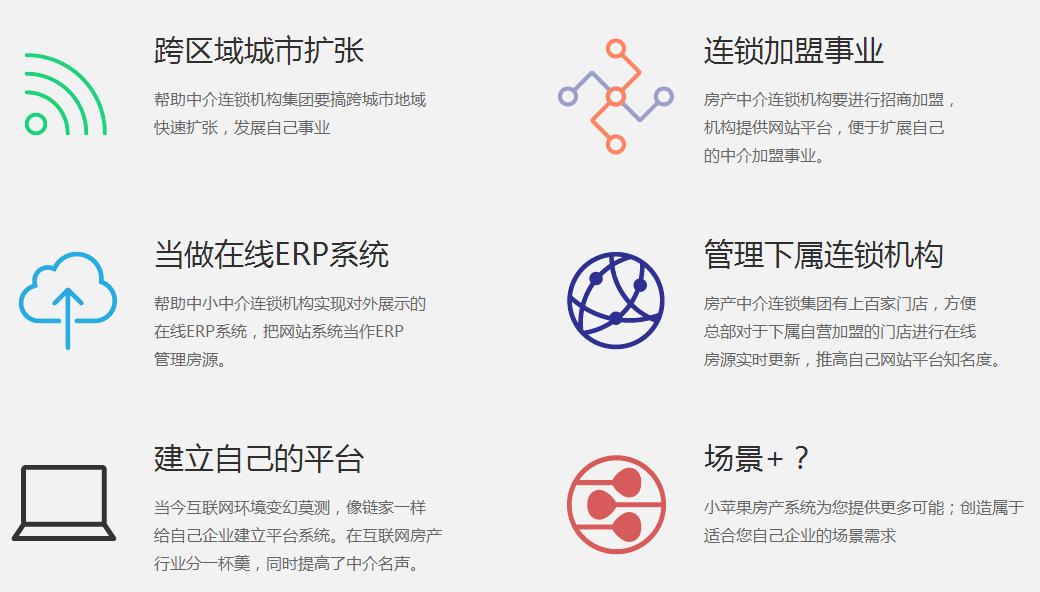 2018广西南宁微信房产分销创新地产售楼方式-南宁虎翼网络科技有限公司