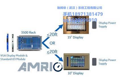 bently VGA显示器3500/94-14-01-00-埃姆依(武汉)系统工程有限公司