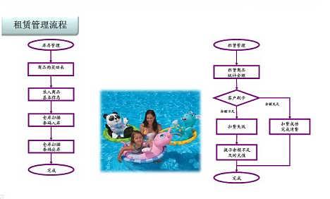 星火移动水上乐园电子门票系统手牌计费软件升级版下载