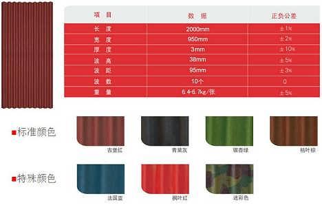 青海西宁彩色波形沥青瓦价格、彩色波形沥青瓦批发、彩色波形沥青瓦厂家