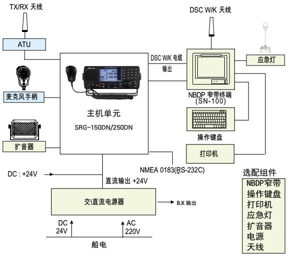 韩国进口甚高频无线电台 正品保证STR-6000A海事电台
