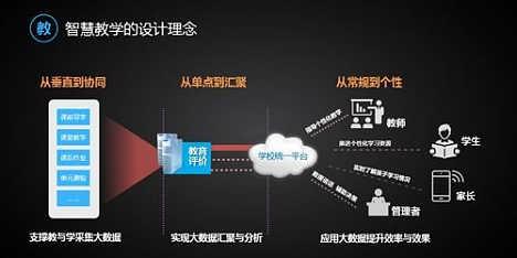 2018中国北京教育装备(平安校园)展会概况