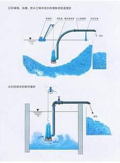 铰刀式沙浆泵-山东金泉水泵设备有限公司网销部