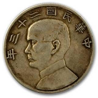 泉州古钱币鉴定中心点