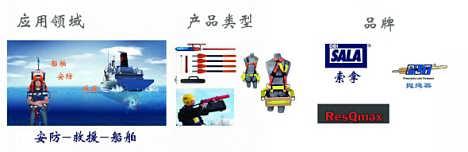 DMIC三通球阀BV3H-0750S-A-1111-福建双环能源科技股份有限责任公司