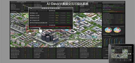 爱敬大数据可视化原理-北京爱敬基业科技