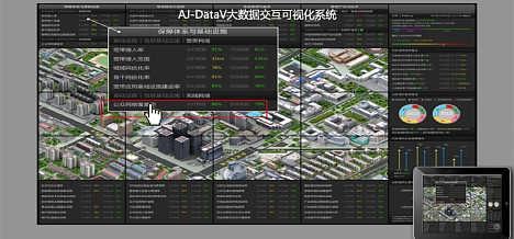 AJ-DataV可视化社交网络-北京爱敬基业科技