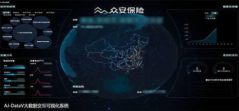 AJ-DataV大数据可视化系统应用于竞技体育-北京爱敬基业科技