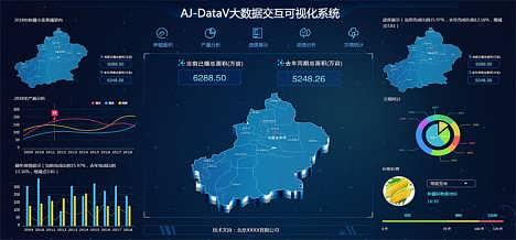 爱敬大数据可视化特征-北京爱敬基业科技