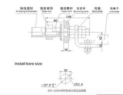PLC控制柜对于使用环境的具体要求