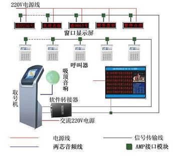 银行排队机,医院排队机,税务排队机-郑州山河触摸科技有限公司