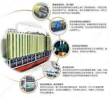 河北垃圾渗滤液处理系统技术工艺技术支持