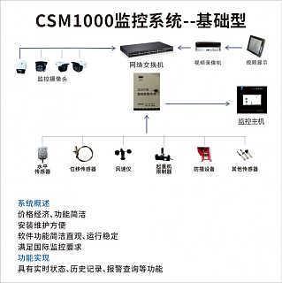 睿郅盾架桥机安全监控系统