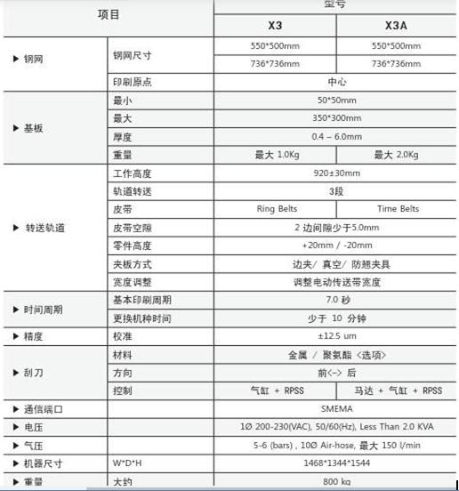 现货租售韩国全自动印刷机IPM-X3
