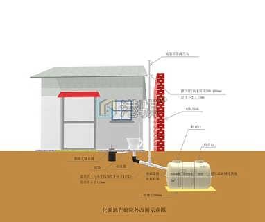 农村旱厕改造提升村民环境-港骐-河北港骐玻璃钢有限公司-信息部