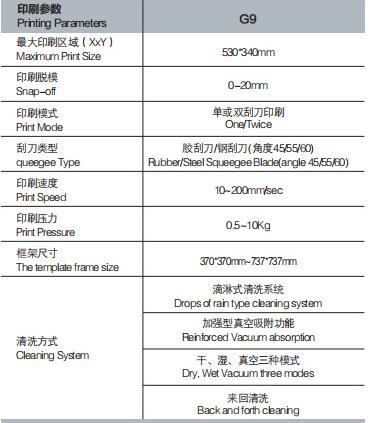 GKG G9全自动锡膏印刷机现货租售