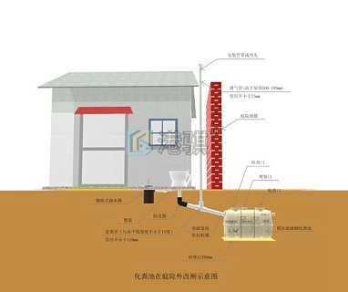 深埋式玻璃钢化粪池 玻璃钢化粪池最新标准图集-港骐-河北港骐玻璃钢有限公司-信息部