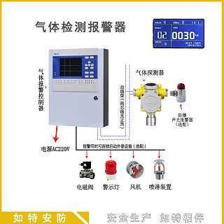 可继电器输出的R600A气体检测报警器-济南米昂电子科技乐虎国际网址市场部
