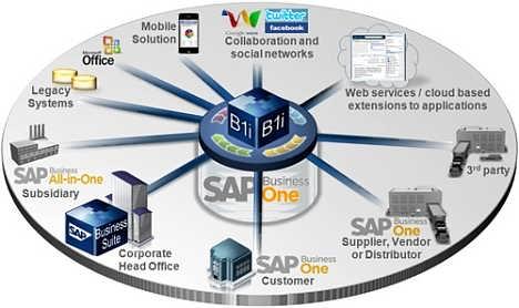 纺纱织布ERP系统 面料企业ERP管理软件 选择长沙达策