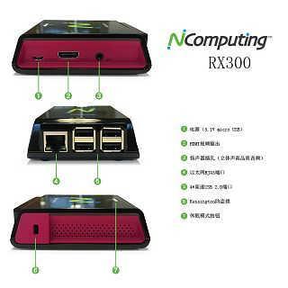 NComputing RX300桌面▲��M化��K端