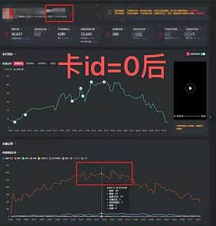 淘��直播黑科技id=0全新卡全�目�l道�撕�流量技�g