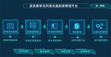 派美雅助力监察委谈话留置光盘自动刻录归档-派美博锐(北京)科技有限公司