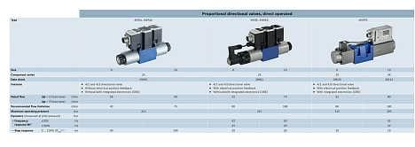 R900947362    4WRZE 16 W6-150-7X/6EG24-宁波思承流体技术有限公司-思承部