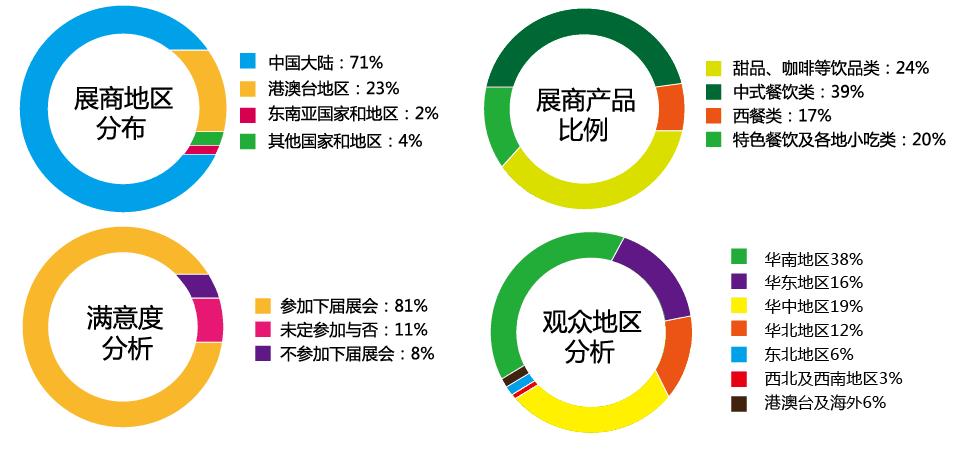 2021年华南火锅展