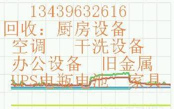 求购北京旧空调回收,收购厨房电器,收新风机组