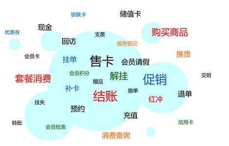 地图 468_299